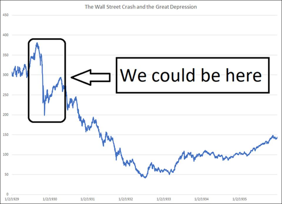 The depression that followed the Wall Street crash